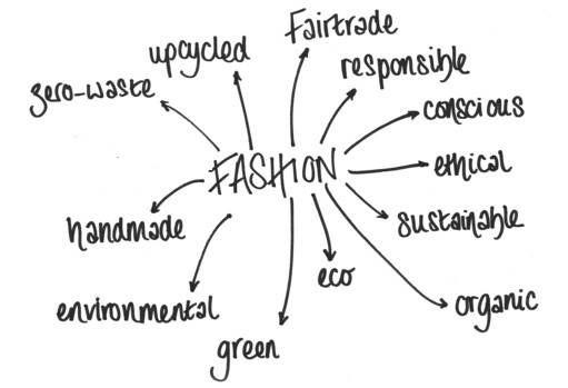 Fashion Revolution, le regole per una moda etica